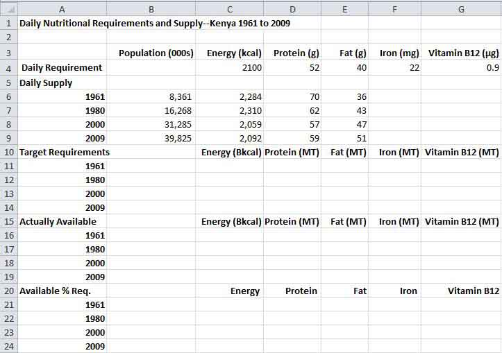 calculating nutritional requirements in a spreadsheet